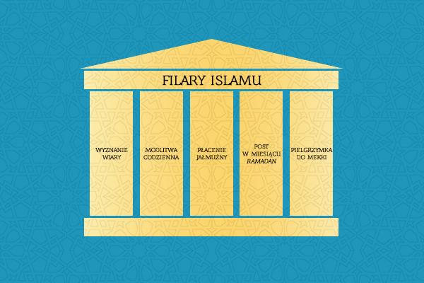 filary-islamu